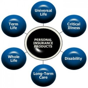 long term insurance planning